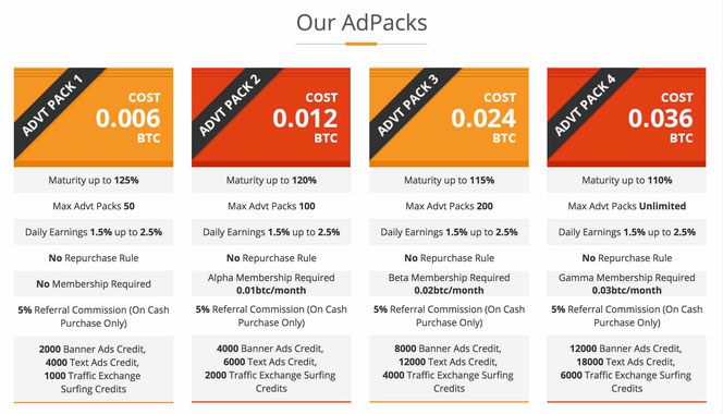 Adpacks details of the AdsCrypto. Referrals Commission details of AdsCrypto. The AdsCrypto compensation plan.