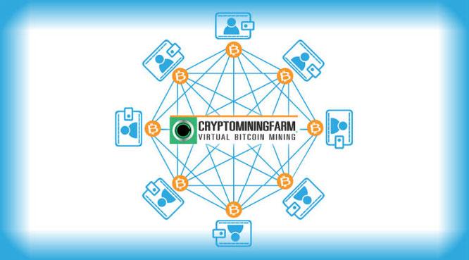 CryptoMiningFarm complaints. CryptoMiningFarm fake or real? CryptoMiningFarm legit or fraud?