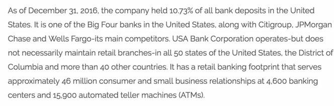 Screenshot taken from USA-BankCorp website from its about us page claiming itself to be a bank